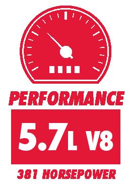 5.7L V8 and 381 Horsepower