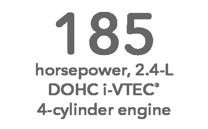 185 Horsepower