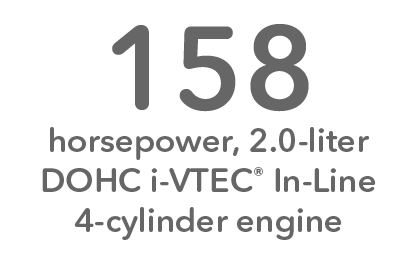 158 Horsepower