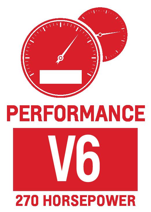 V6 and 270 Horsepower