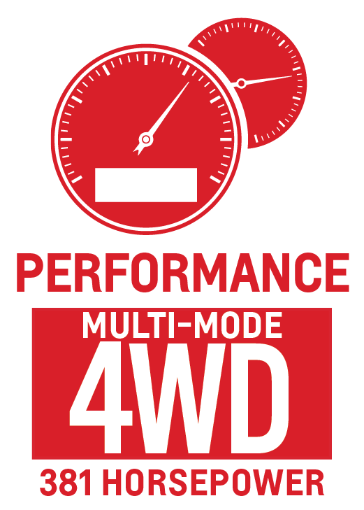 Multi-mode 4WD and 381 Horsepower