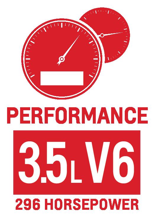 3.5L V6 and 280 Horsepower